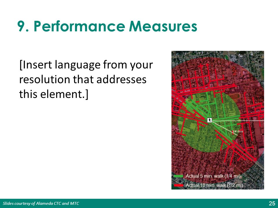 9. Performance Measures [Insert language from your resolution that addresses this element.] Actual 5 min. walk (1/4 mi)